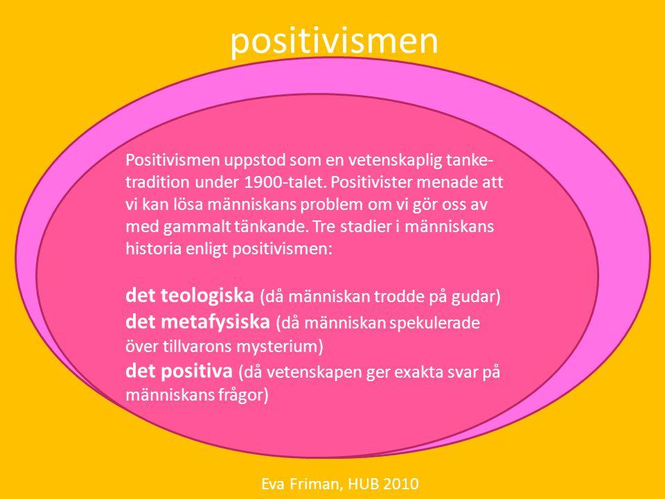 positivismen utmanas Eva Friman, HUB 2010 Inom den nya vetenskapsteoretiska strömningen hermeneutiken hävdades en principiell skillnad mellan naturvetenskap å ena sidan och human- och samhällsvetenskap å den andra.