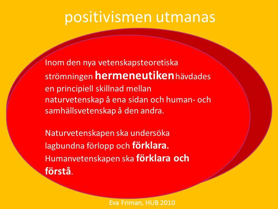positivismen utmanas Eva Friman, HUB 2010 Inom den nya vetenskapsteoretiska strömningen hermeneutiken hävdades en principiell skillnad mellan naturvet