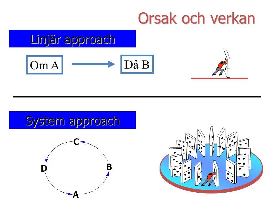 Om A Då B Orsak och verkan Linjär approach System approach