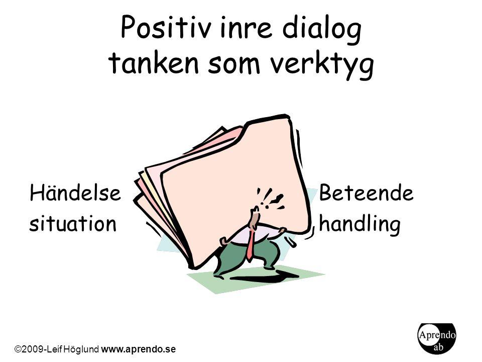 Positiv inre dialog tanken som verktyg HändelseBeteende situationhandling ©2009-Leif Höglund www.aprendo.se