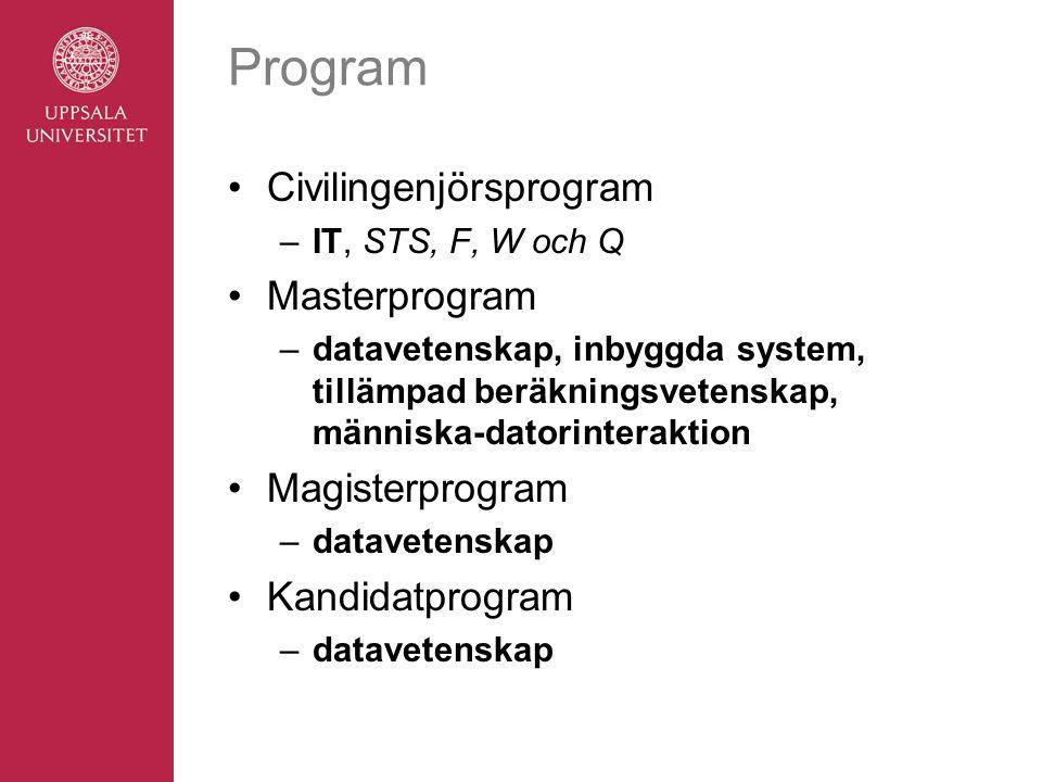 Program Civilingenjörsprogram –IT, STS, F, W och Q Masterprogram –datavetenskap, inbyggda system, tillämpad beräkningsvetenskap, människa-datorinterak