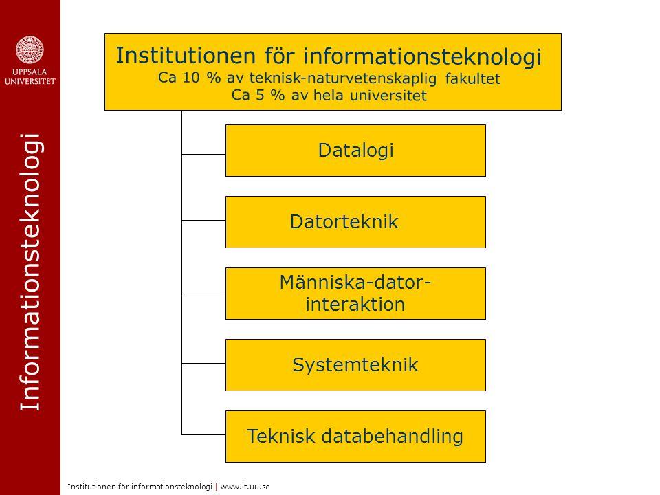 Informationsteknologi Institutionen för informationsteknologi | www.it.uu.se Datalogi Datorteknik Människa-dator- interaktion Systemteknik Teknisk databehandling Institutionen för informationsteknologi Ca 10 % av teknisk-naturvetenskaplig fakultet Ca 5 % av hela universitet