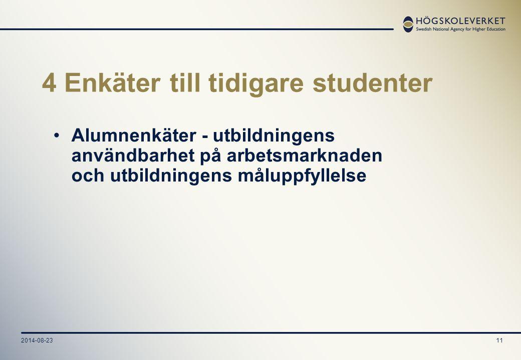 2014-08-2311 4 Enkäter till tidigare studenter Alumnenkäter - utbildningens användbarhet på arbetsmarknaden och utbildningens måluppfyllelse