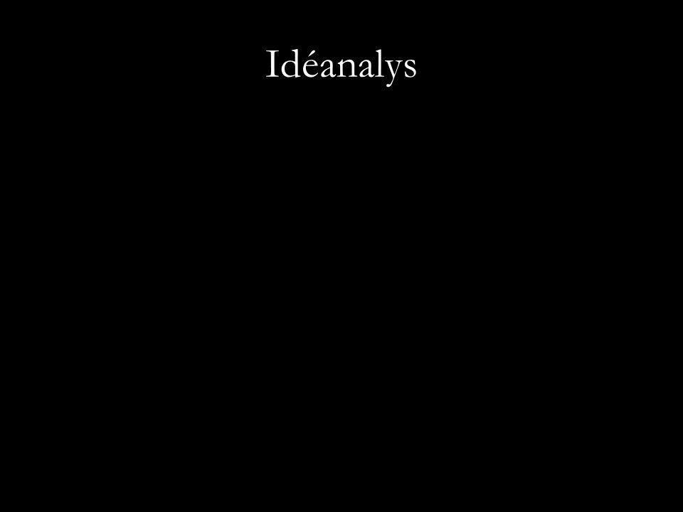 Idéanalys