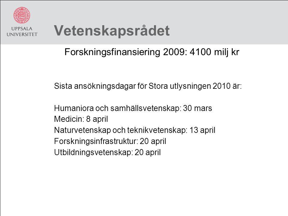 Vetenskapsrådet Forskningsfinansiering 2009: 4100 milj kr Sista ansökningsdagar för Stora utlysningen 2010 är: Humaniora och samhällsvetenskap: 30 mar