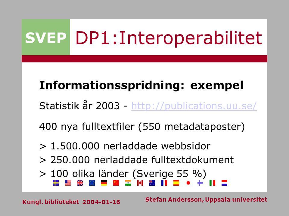 SVEP Kungl. biblioteket 2004-01-16 Stefan Andersson, Uppsala universitet DP1:Interoperabilitet Informationsspridning: exempel Statistik år 2003 - http