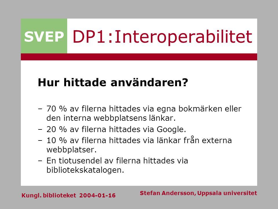 SVEP Kungl. biblioteket 2004-01-16 Stefan Andersson, Uppsala universitet DP1:Interoperabilitet Hur hittade användaren? –70 % av filerna hittades via e