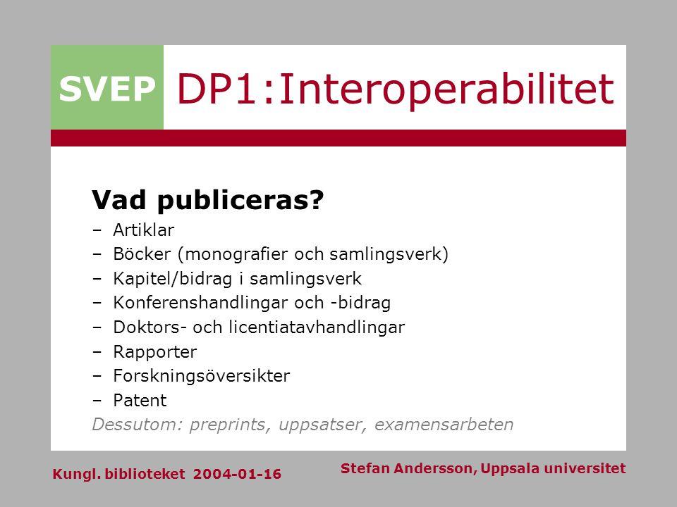 SVEP Kungl. biblioteket 2004-01-16 Stefan Andersson, Uppsala universitet DP1:Interoperabilitet Vad publiceras? –Artiklar –Böcker (monografier och saml