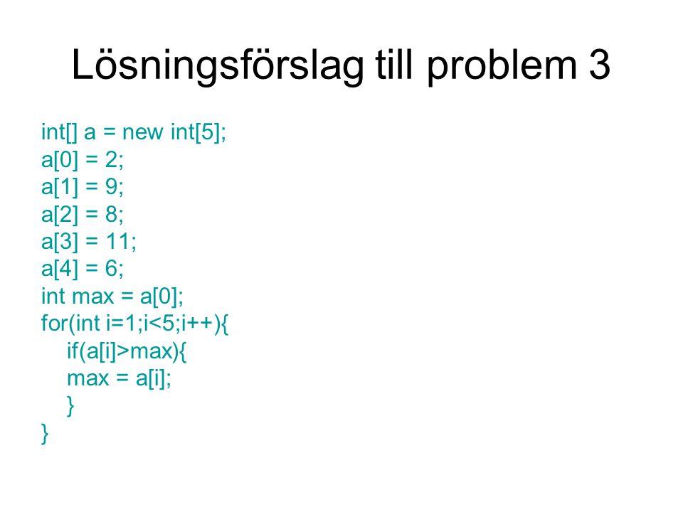 Lösningsförslag till problem 3 int[] a = new int[5]; a[0] = 2; a[1] = 9; a[2] = 8; a[3] = 11; a[4] = 6; int max = a[0]; for(int i=1;i<5;i++){ if(a[i]>