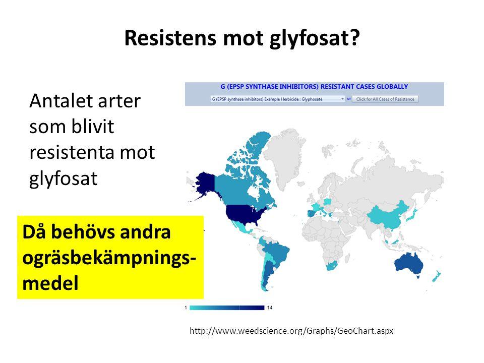 Resistens mot glyfosat? Antalet arter som blivit resistenta mot glyfosat http://www.weedscience.org/Graphs/GeoChart.aspx Då behövs andra ogräsbekämpni