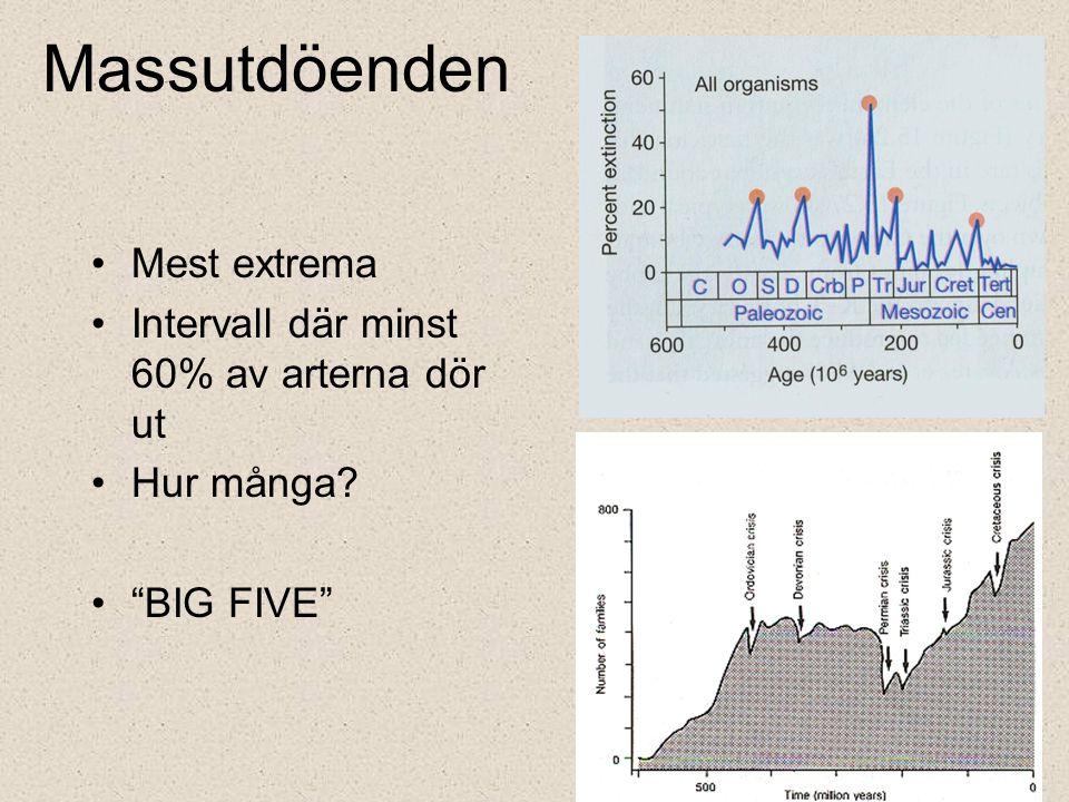 """Massutdöenden Mest extrema Intervall där minst 60% av arterna dör ut Hur många? """"BIG FIVE"""""""