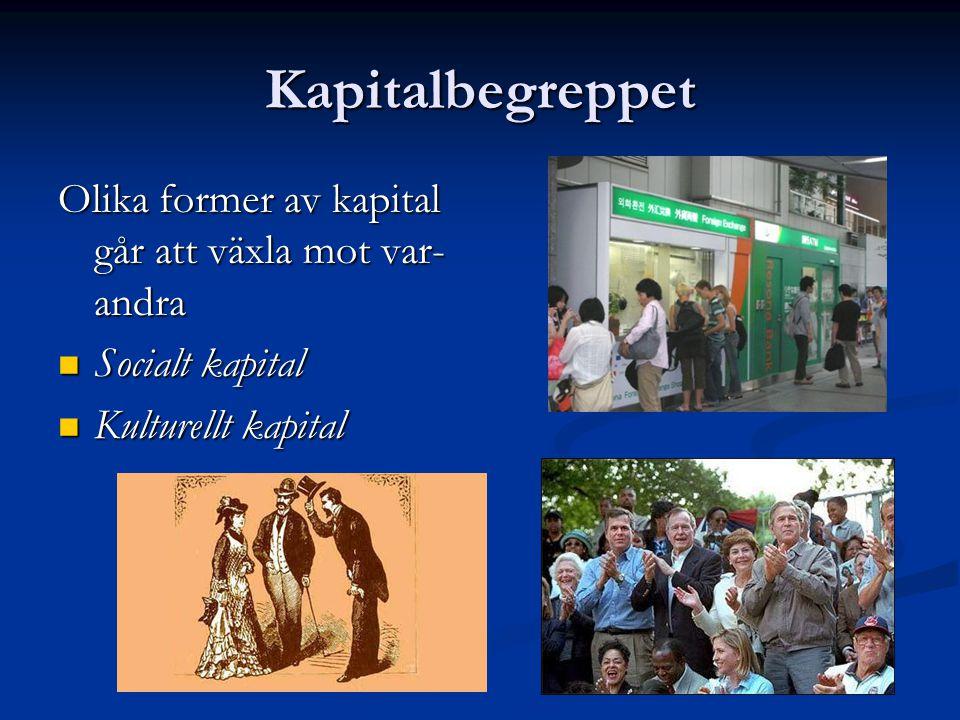 Kapitalbegreppet Olika former av kapital går att växla mot var- andra Socialt kapital Socialt kapital Kulturellt kapital Kulturellt kapital