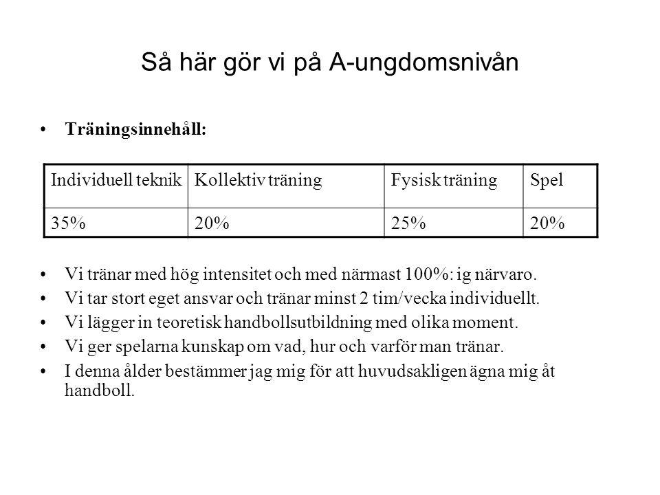 Så här gör vi på A-ungdomsnivån Träningsinnehåll: Vi tränar med hög intensitet och med närmast 100%: ig närvaro.