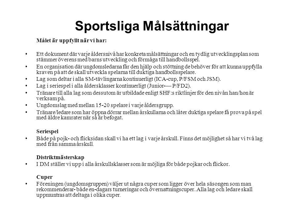 Sportsliga Målsättningar Målet är uppfyllt när vi har: Ett dokument där varje åldersnivå har konkreta målsättningar och en tydlig utvecklingsplan som stämmer överens med barns utveckling och förmåga till handbollsspel.