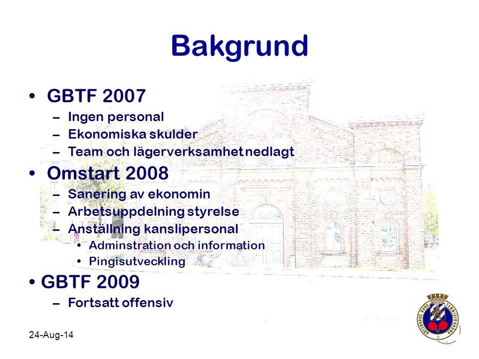 Bakgrund GBTF 2007 –Ingen personal –Ekonomiska skulder –Team och lägerverksamhet nedlagt Omstart 2008 –Sanering av ekonomin –Arbetsuppdelning styrelse