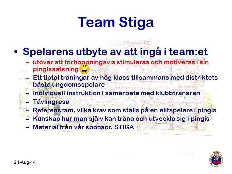 24-Aug-14 Team Stiga Spelarens utbyte av att ingå i team:et –utöver att förhoppningsvis stimuleras och motiveras i sin pingissatsning –Ett tiotal trän