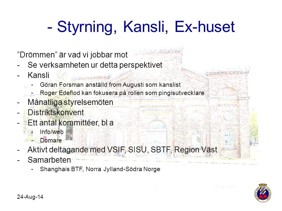 """24-Aug-14 - Styrning, Kansli, Ex-huset """"Drömmen"""" är vad vi jobbar mot -Se verksamheten ur detta perspektivet -Kansli -Göran Forsman anställd from Augu"""