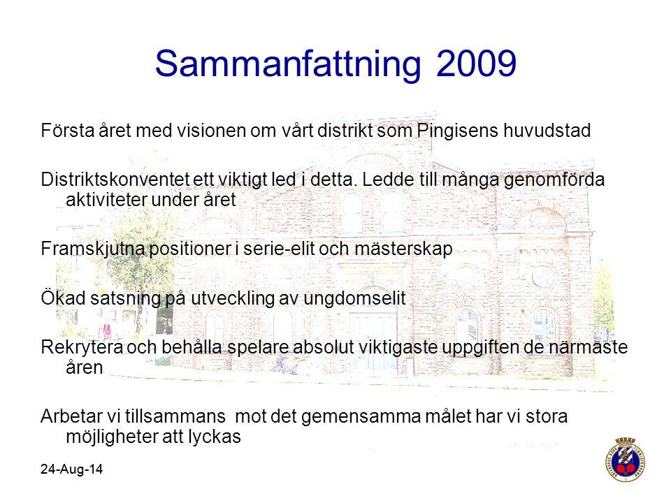 24-Aug-14 Sammanfattning 2009 Första året med visionen om vårt distrikt som Pingisens huvudstad Distriktskonventet ett viktigt led i detta. Ledde till