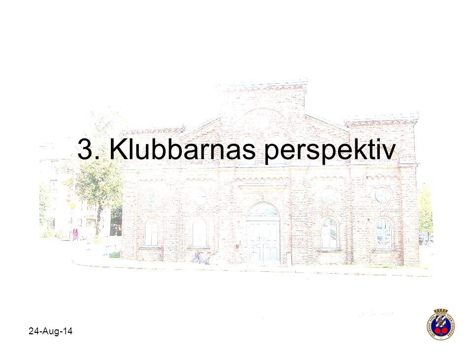 3. Klubbarnas perspektiv 24-Aug-14