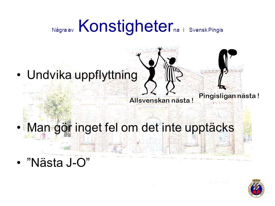 """Några av Konstigheter na i Svensk Pingis Undvika uppflyttning Man gör inget fel om det inte upptäcks """"Nästa J-O"""" Allsvenskan nästa ! Pingisligan nästa"""