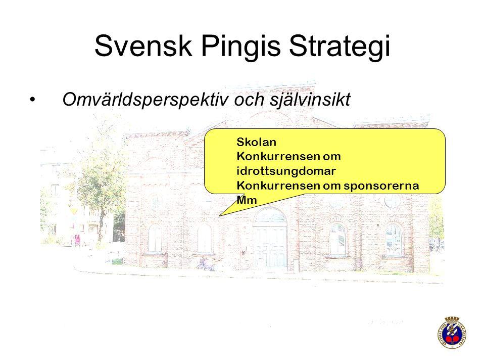 Svensk Pingis Strategi Omvärldsperspektiv och självinsikt Skolan Konkurrensen om idrottsungdomar Konkurrensen om sponsorerna Mm