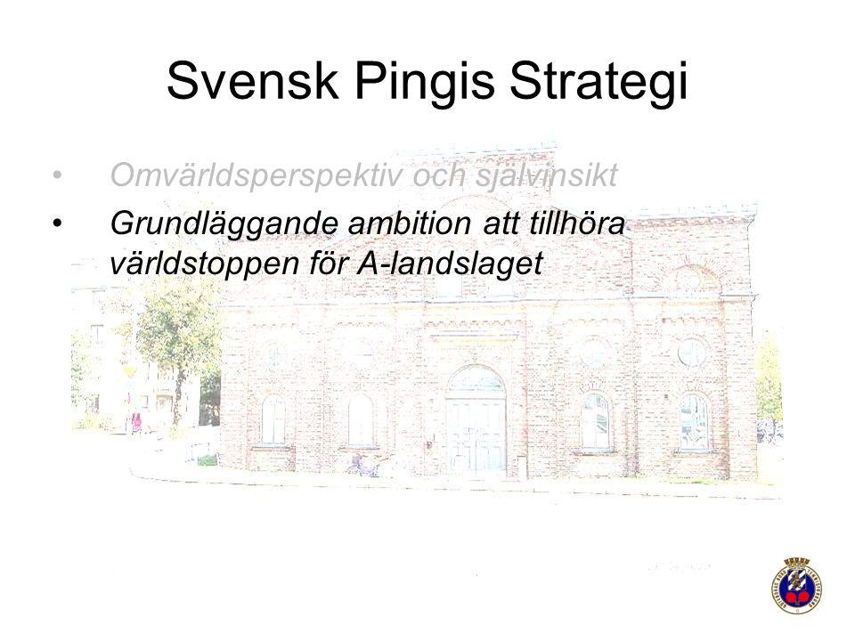 Svensk Pingis Strategi Omvärldsperspektiv och självinsikt Grundläggande ambition att tillhöra världstoppen för A-landslaget
