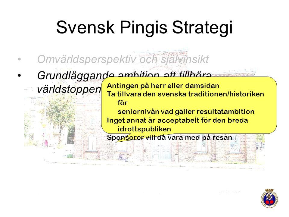 Svensk Pingis Strategi Omvärldsperspektiv och självinsikt Grundläggande ambition att tillhöra världstoppen för A-landslaget Antingen på herr eller dam