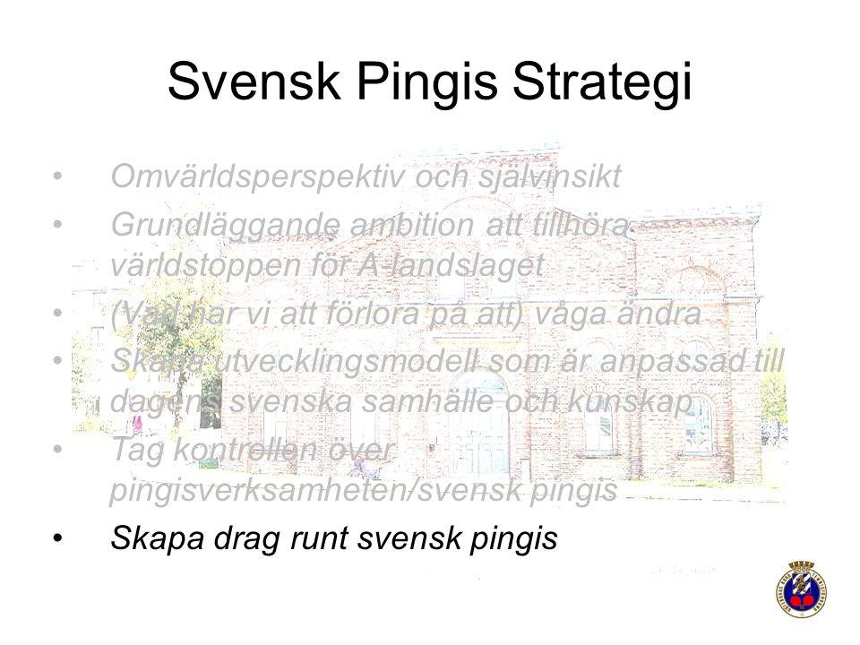 Svensk Pingis Strategi Omvärldsperspektiv och självinsikt Grundläggande ambition att tillhöra världstoppen för A-landslaget (Vad har vi att förlora på
