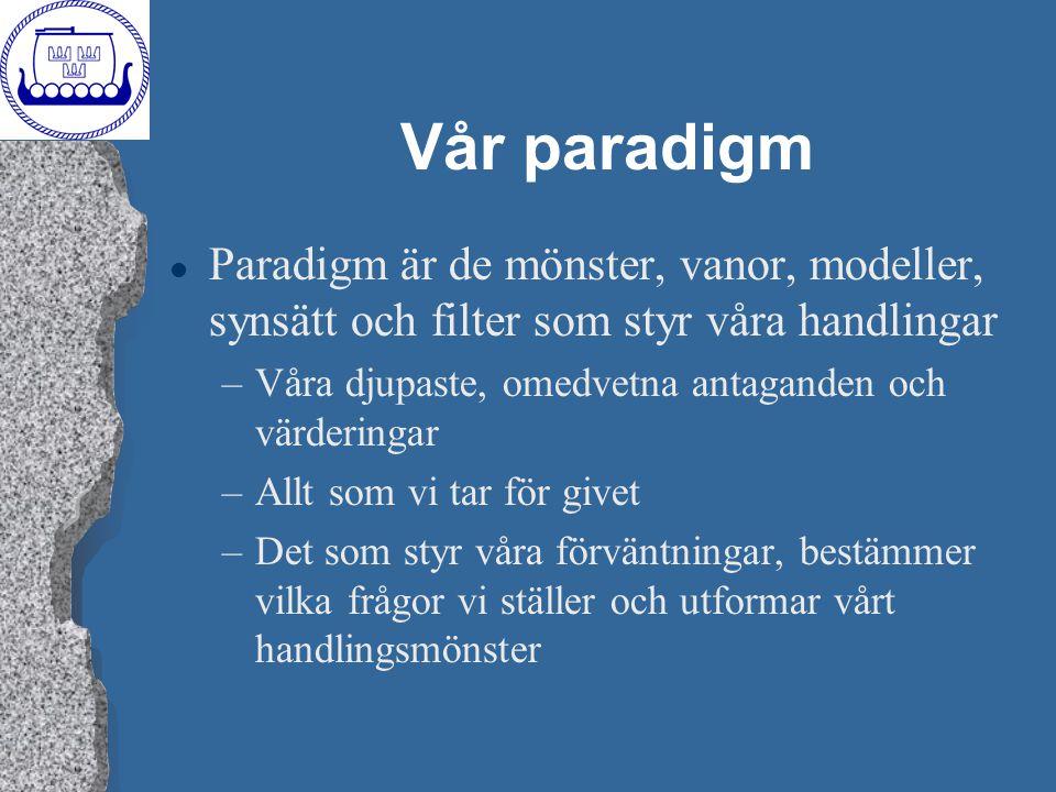 Vår paradigm l Paradigm är de mönster, vanor, modeller, synsätt och filter som styr våra handlingar –Våra djupaste, omedvetna antaganden och värdering