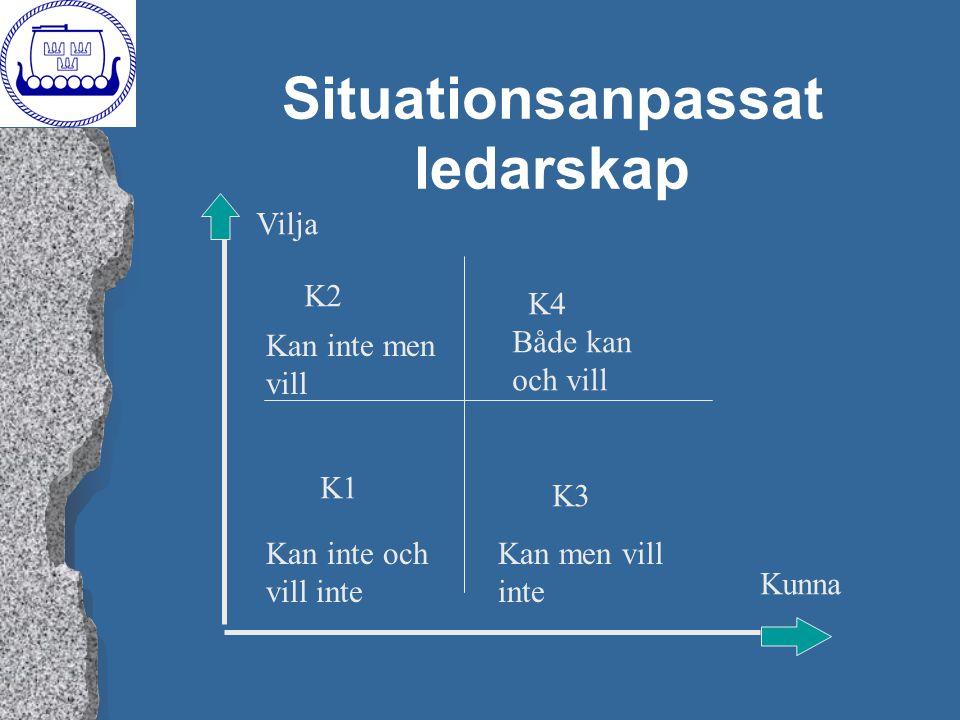 Situationsanpassat ledarskap Vilja Kunna K1 K2 K3 K4 Kan inte och vill inte Kan inte men vill Kan men vill inte Både kan och vill