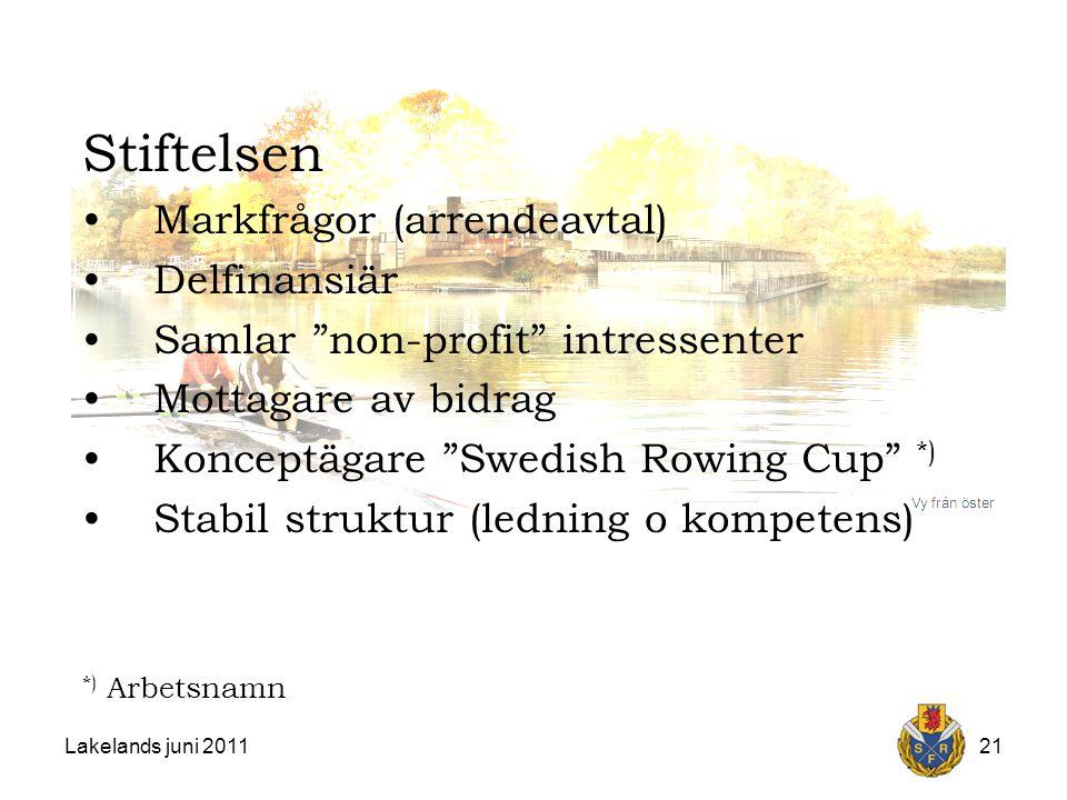 Lakelands juni 201121 Stiftelsen Markfrågor (arrendeavtal) Delfinansiär Samlar non-profit intressenter Mottagare av bidrag Konceptägare Swedish Rowing Cup *) Stabil struktur (ledning o kompetens) *) Arbetsnamn
