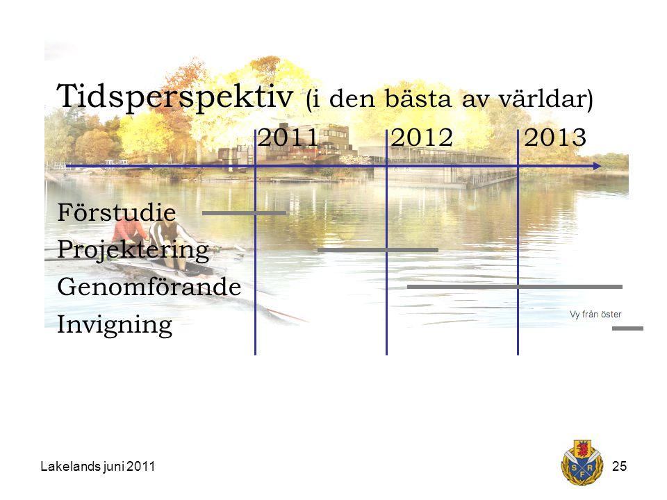 Lakelands juni 201125 Tidsperspektiv (i den bästa av världar) 201120122013 Förstudie Projektering Genomförande Invigning