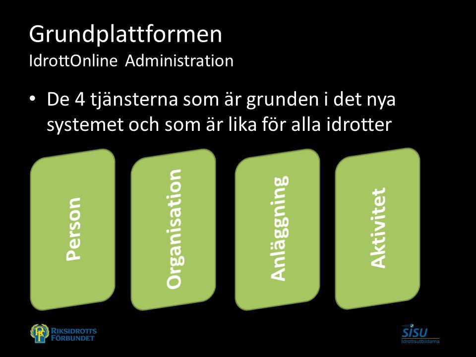 Grundplattformen IdrottOnline Administration De 4 tjänsterna som är grunden i det nya systemet och som är lika för alla idrotter