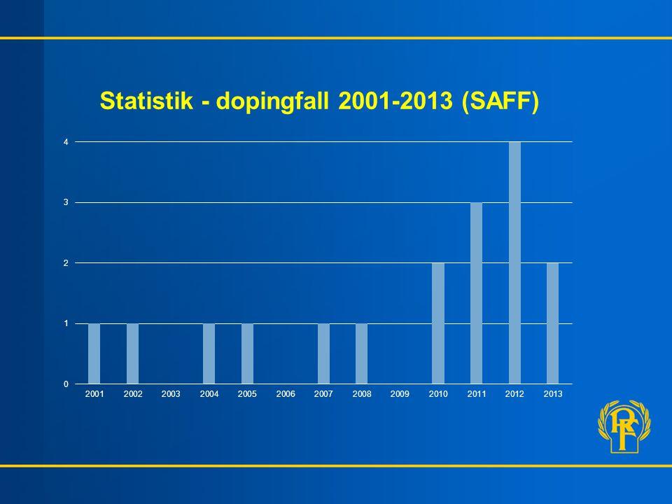Statistik - dopingfall 2001-2013 (SAFF)