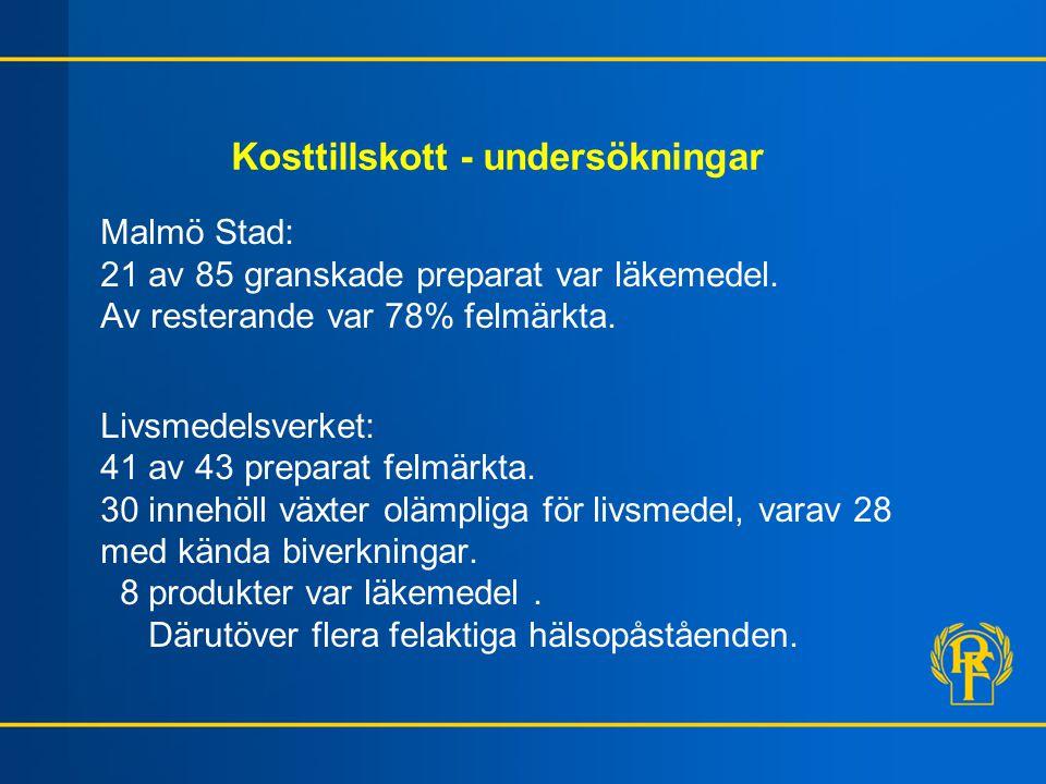 Kosttillskott - undersökningar Malmö Stad: 21 av 85 granskade preparat var läkemedel.