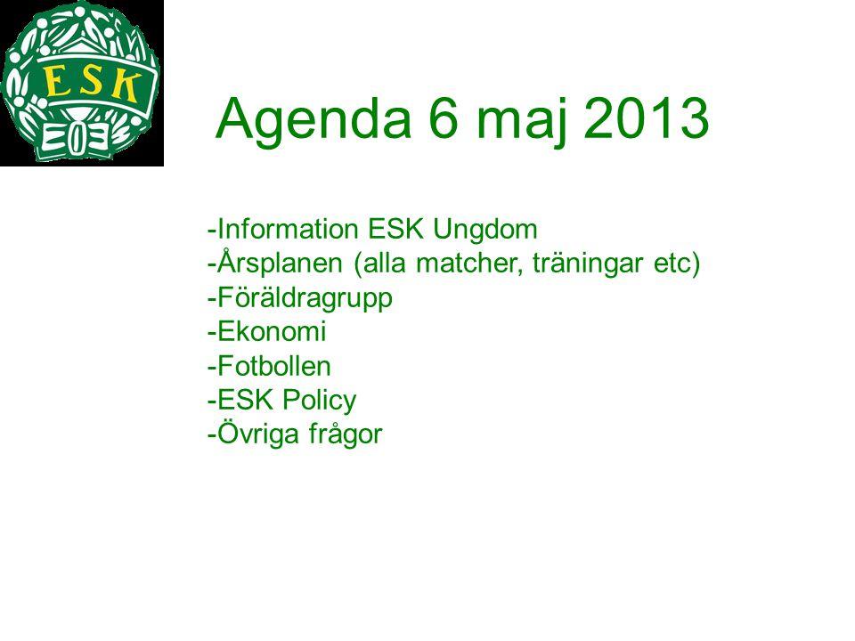 Agenda 6 maj 2013 -Information ESK Ungdom -Årsplanen (alla matcher, träningar etc) -Föräldragrupp -Ekonomi -Fotbollen -ESK Policy -Övriga frågor