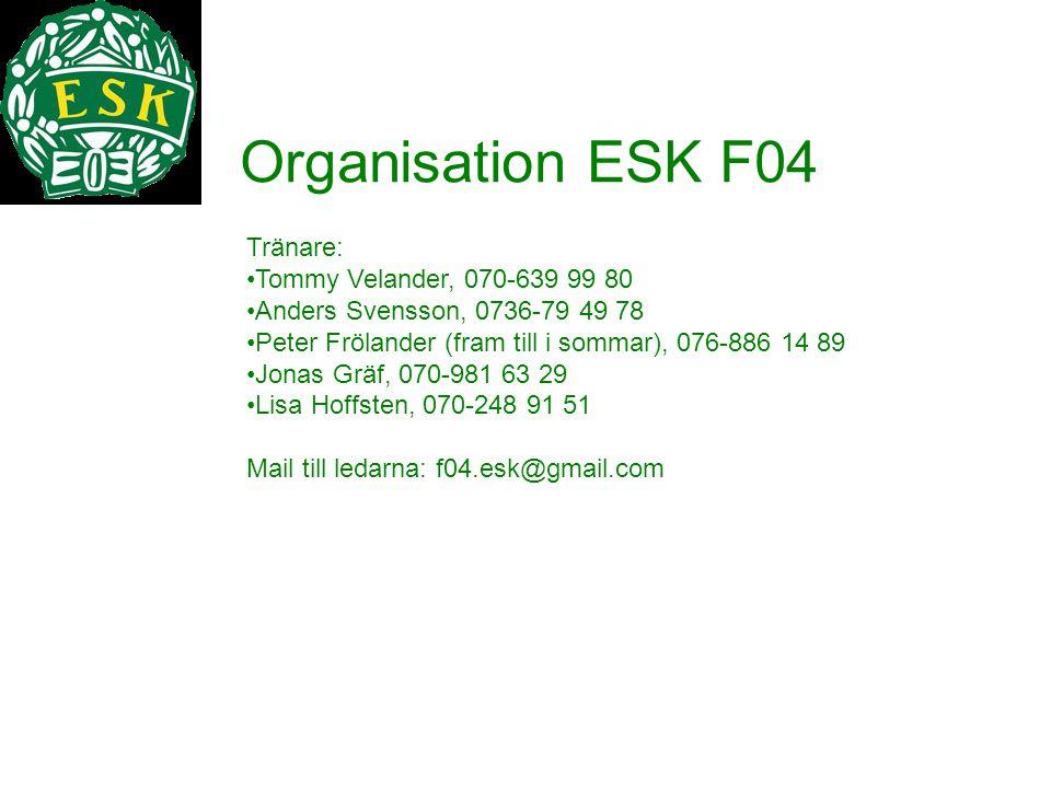 Organisation ESK F04 Tränare: Tommy Velander, 070-639 99 80 Anders Svensson, 0736-79 49 78 Peter Frölander (fram till i sommar), 076-886 14 89 Jonas G