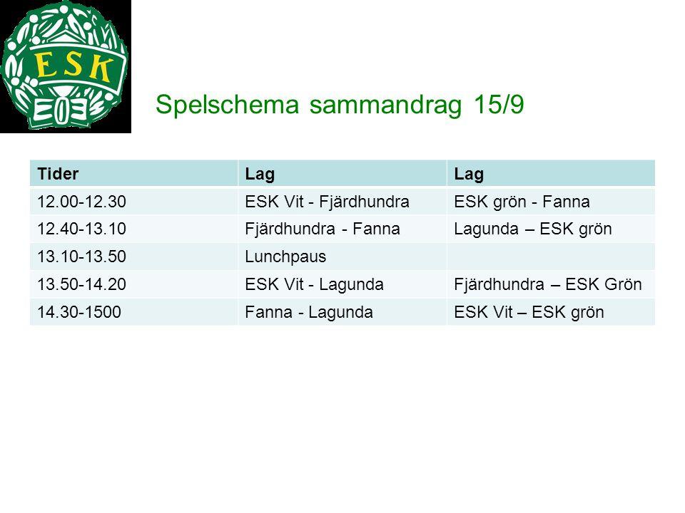 Spelschema sammandrag 15/9 TiderLag 12.00-12.30ESK Vit - FjärdhundraESK grön - Fanna 12.40-13.10Fjärdhundra - FannaLagunda – ESK grön 13.10-13.50Lunch