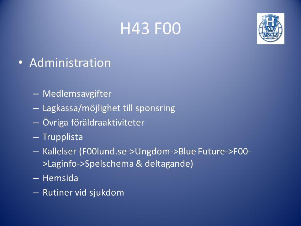 H43 F00 Administration – Medlemsavgifter – Lagkassa/möjlighet till sponsring – Övriga föräldraaktiviteter – Trupplista – Kallelser (F00lund.se->Ungdom
