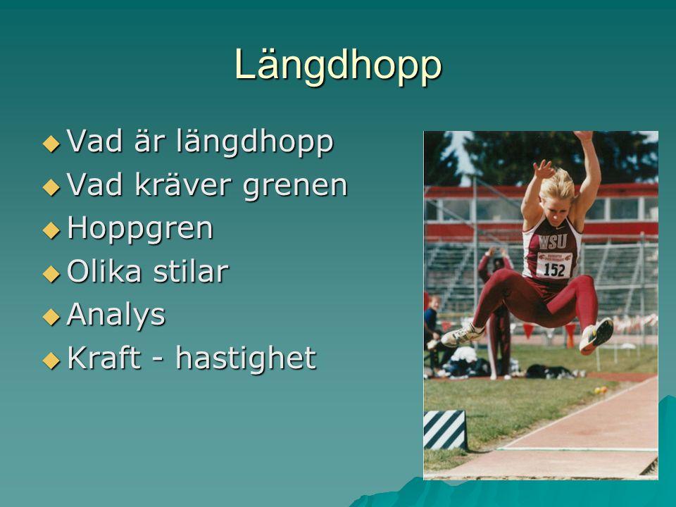 Längdhopp  Vad är längdhopp  Vad kräver grenen  Hoppgren  Olika stilar  Analys  Kraft - hastighet