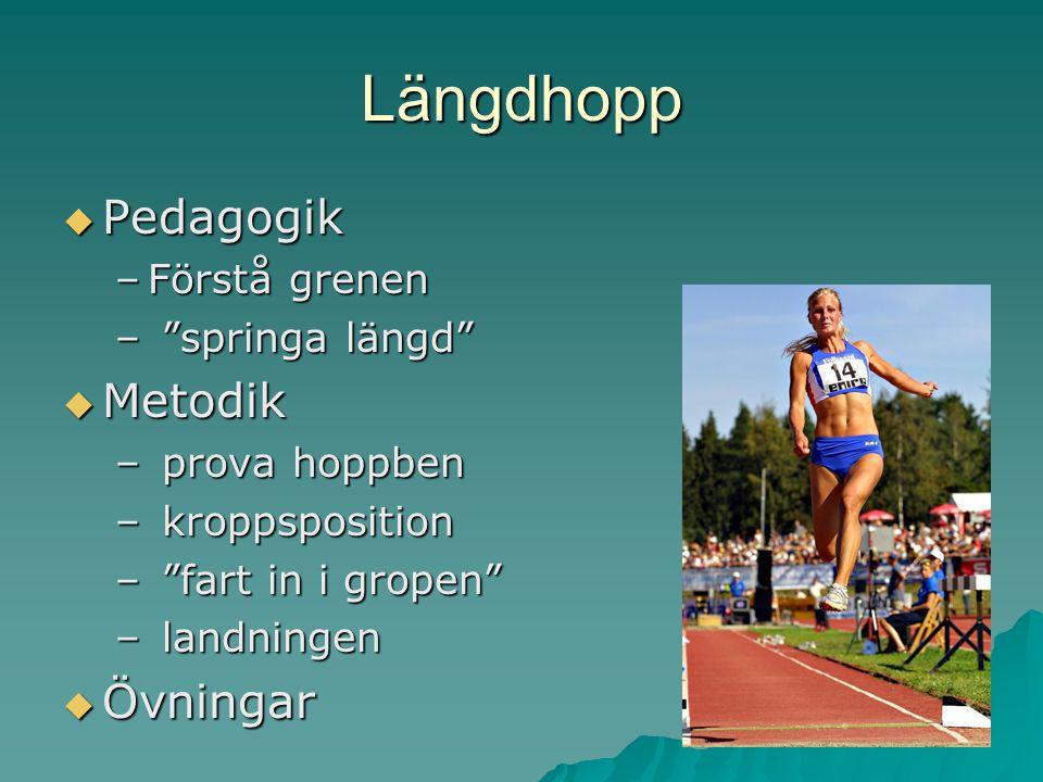 """Längdhopp  Pedagogik –Förstå grenen – """"springa längd""""  Metodik – prova hoppben – kroppsposition – """"fart in i gropen"""" – landningen  Övningar"""