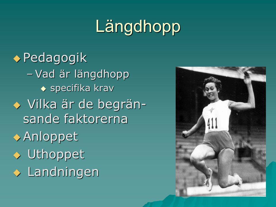Längdhopp  Pedagogik –Vad är längdhopp  specifika krav  Vilka är de begrän- sande faktorerna  Anloppet  Uthoppet  Landningen