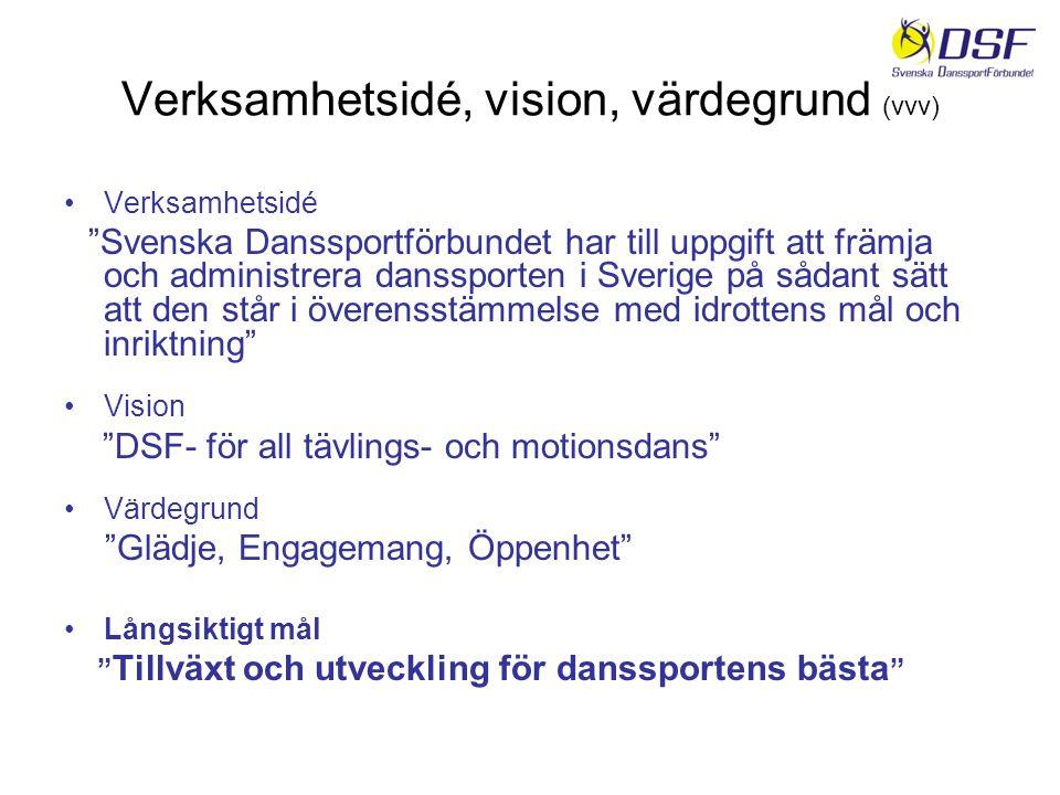 Verksamhetsidé, vision, värdegrund (vvv) Verksamhetsidé Svenska Danssportförbundet har till uppgift att främja och administrera danssporten i Sverige på sådant sätt att den står i överensstämmelse med idrottens mål och inriktning Vision DSF- för all tävlings- och motionsdans Värdegrund Glädje, Engagemang, Öppenhet Långsiktigt mål Tillväxt och utveckling för danssportens bästa