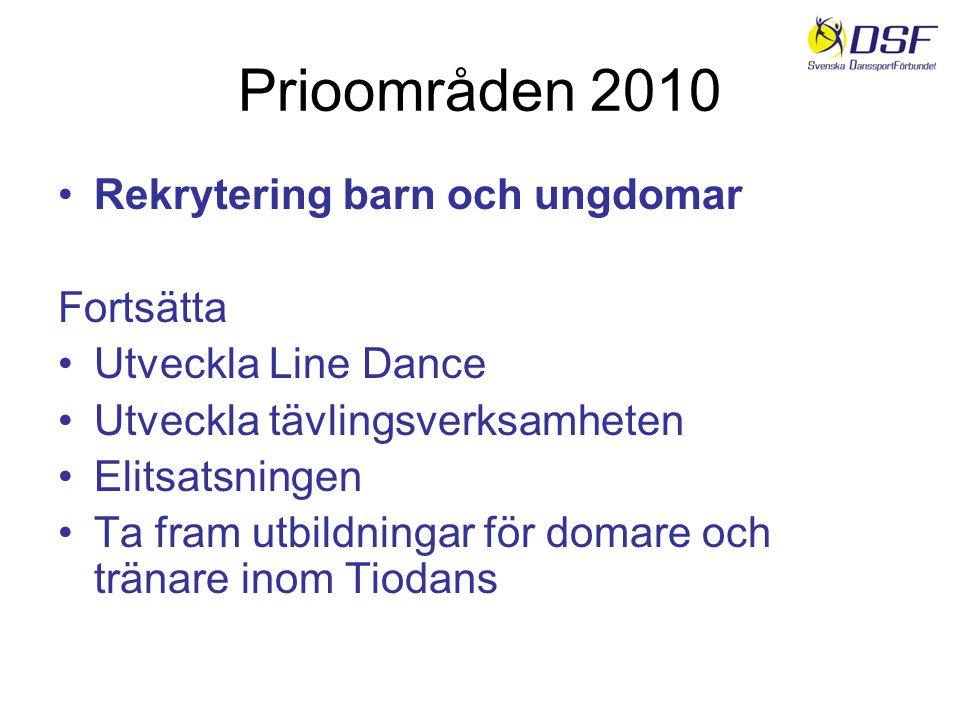 Prioområden 2010 Rekrytering barn och ungdomar Fortsätta Utveckla Line Dance Utveckla tävlingsverksamheten Elitsatsningen Ta fram utbildningar för domare och tränare inom Tiodans