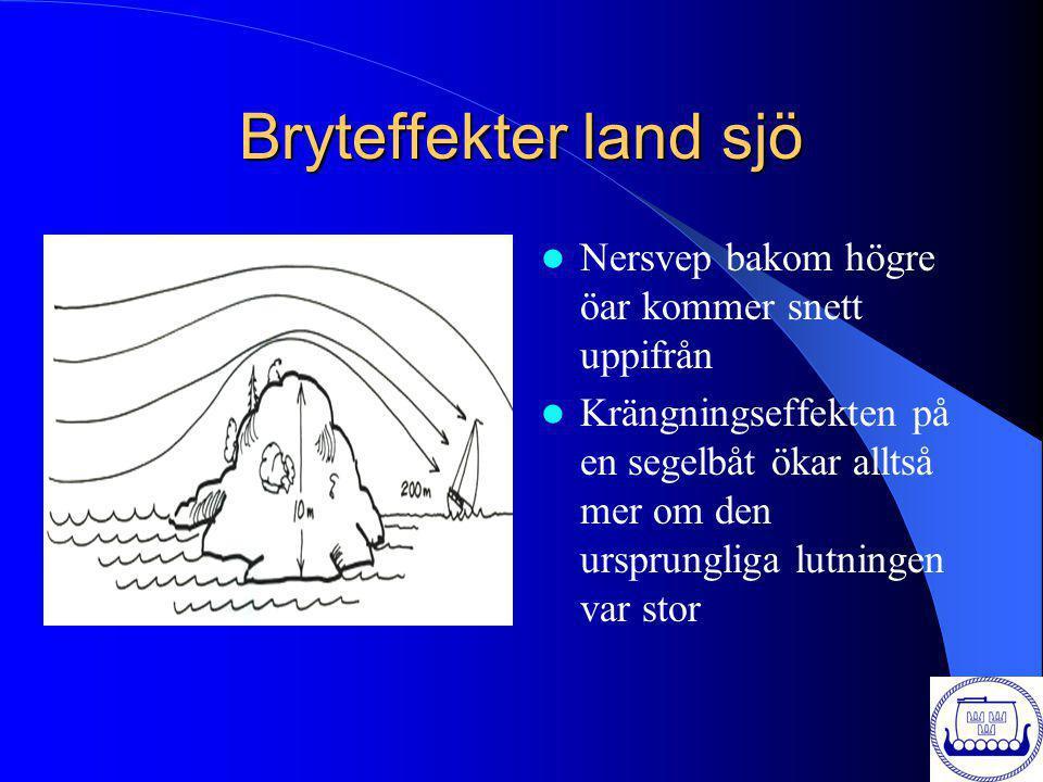 Bryteffekter land sjö Nersvep bakom högre öar kommer snett uppifrån Krängningseffekten på en segelbåt ökar alltså mer om den ursprungliga lutningen va