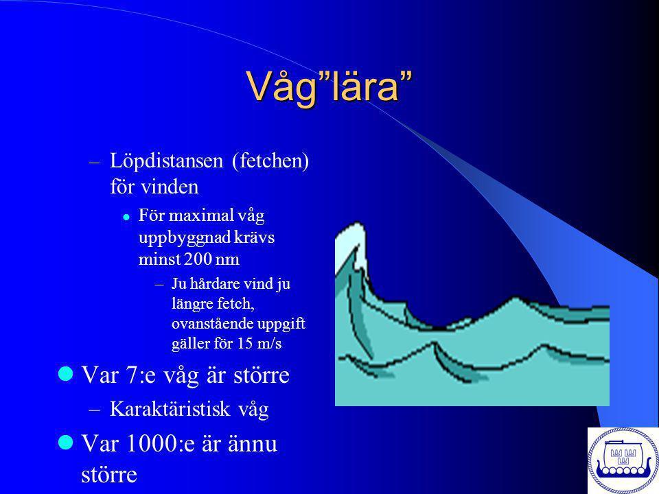 Våghöjder i Östersjön VindstyrkaMedelhöjdKaraktäristiskNyckfull 3 m/s0,5 m0,8 m1,5 m 6 m/s0,8 m1,3 m2,4 m 9 m/s1,2 m1,9 m3,6 m 11 m/s1,6 m2,6 m4,8 m 14 m/s2,1 m3,4 m6,3 m 18 m/s2,7 m4,3 m8,1 m 23 m/s3,5 m5,6 m9,3 m 28 m/s4,3 m6,9 m10,7 m