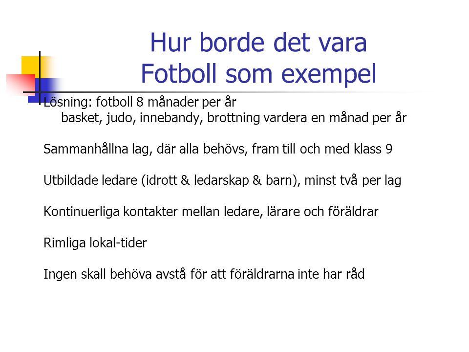 Hur borde det vara Fotboll som exempel Lösning: fotboll 8 månader per år basket, judo, innebandy, brottning vardera en månad per år Sammanhållna lag,