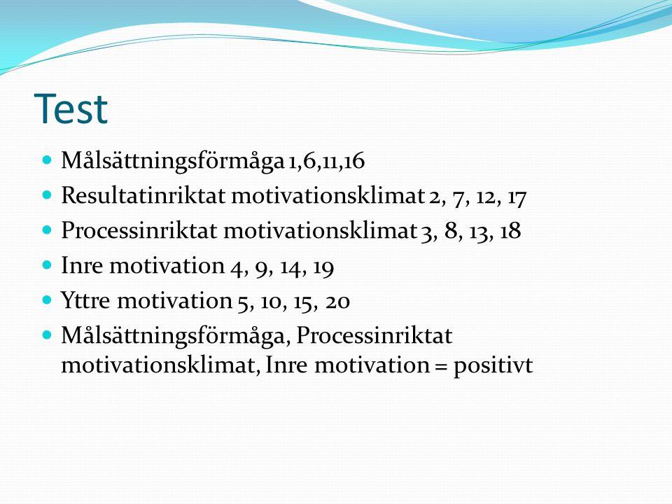 Test Målsättningsförmåga 1,6,11,16 Resultatinriktat motivationsklimat 2, 7, 12, 17 Processinriktat motivationsklimat 3, 8, 13, 18 Inre motivation 4, 9