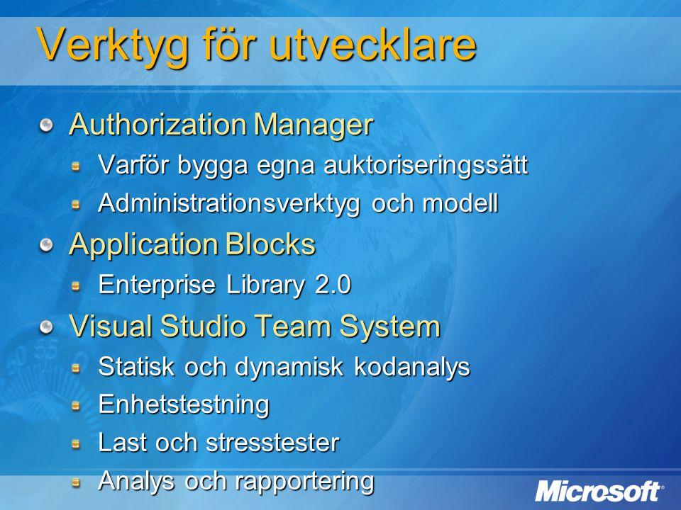 Verktyg för utvecklare Authorization Manager Varför bygga egna auktoriseringssätt Administrationsverktyg och modell Application Blocks Enterprise Libr