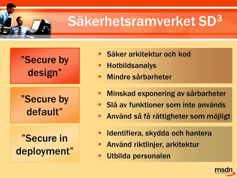 "Säkerhetsramverket SD 3 ""Secure in deployment"" ""Secure by design"" ""Secure by default""  Säker arkitektur och kod  Hotbildsanalys  Mindre sårbarheter"